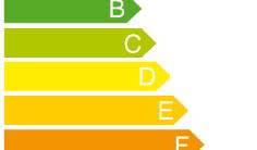 energieeffizienz-reform