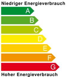 reform Energieeffizienzklassen A bis G